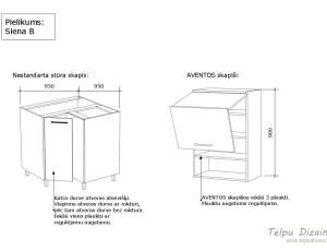virtuves skapīšu tehniskā specifikācija